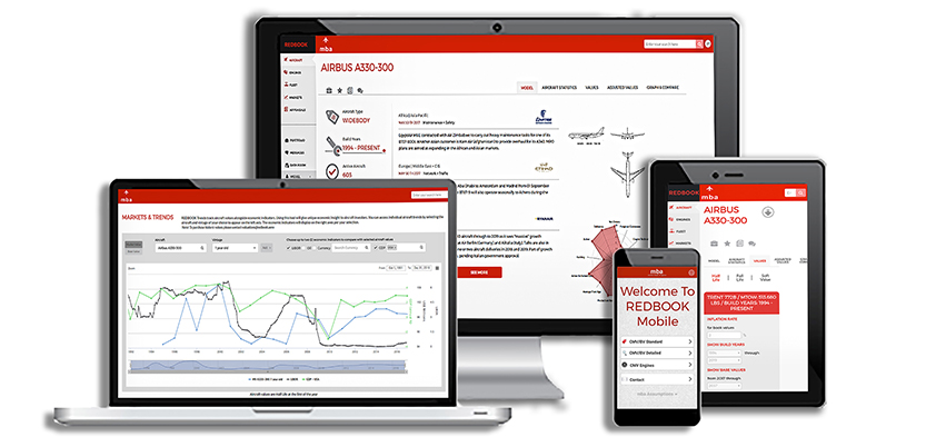 REDBOOK Aircraft Values and Fleet Data on All Platforms